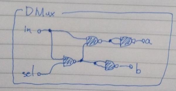 DMux.jpg