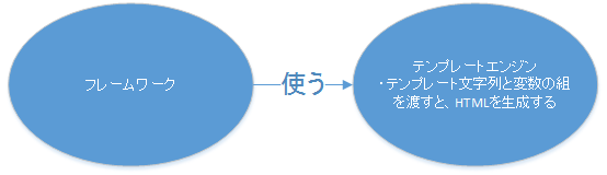 blog_interface2.png