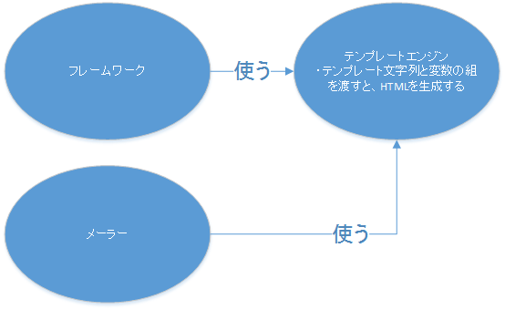 blog_interface3.png